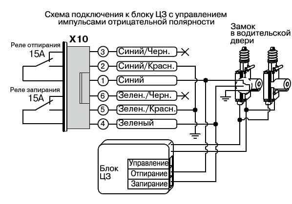 Схема подключения центрального замка к сигнализации через блок